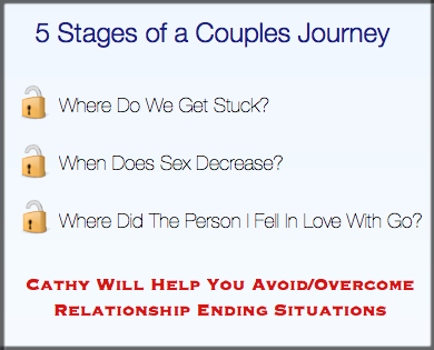 The 4 Stages of Dating Relationships